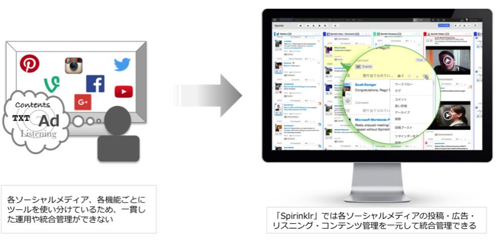 プレスリリース20151211